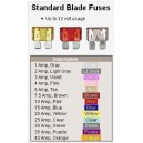 FAST BLADE 3AMP AST3BP